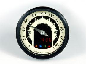 motoscope tiny Speedster (mst)